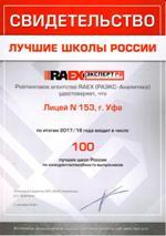 18-топ 100Scan-а